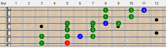 extended a blues scale 1 3 licks